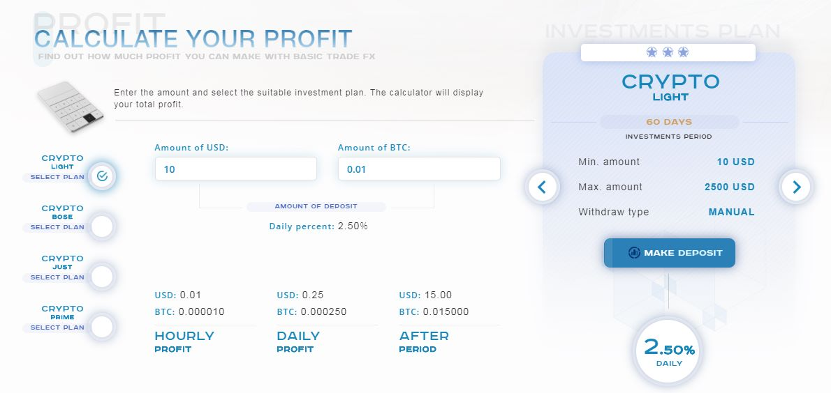 Hyip hourly profit network