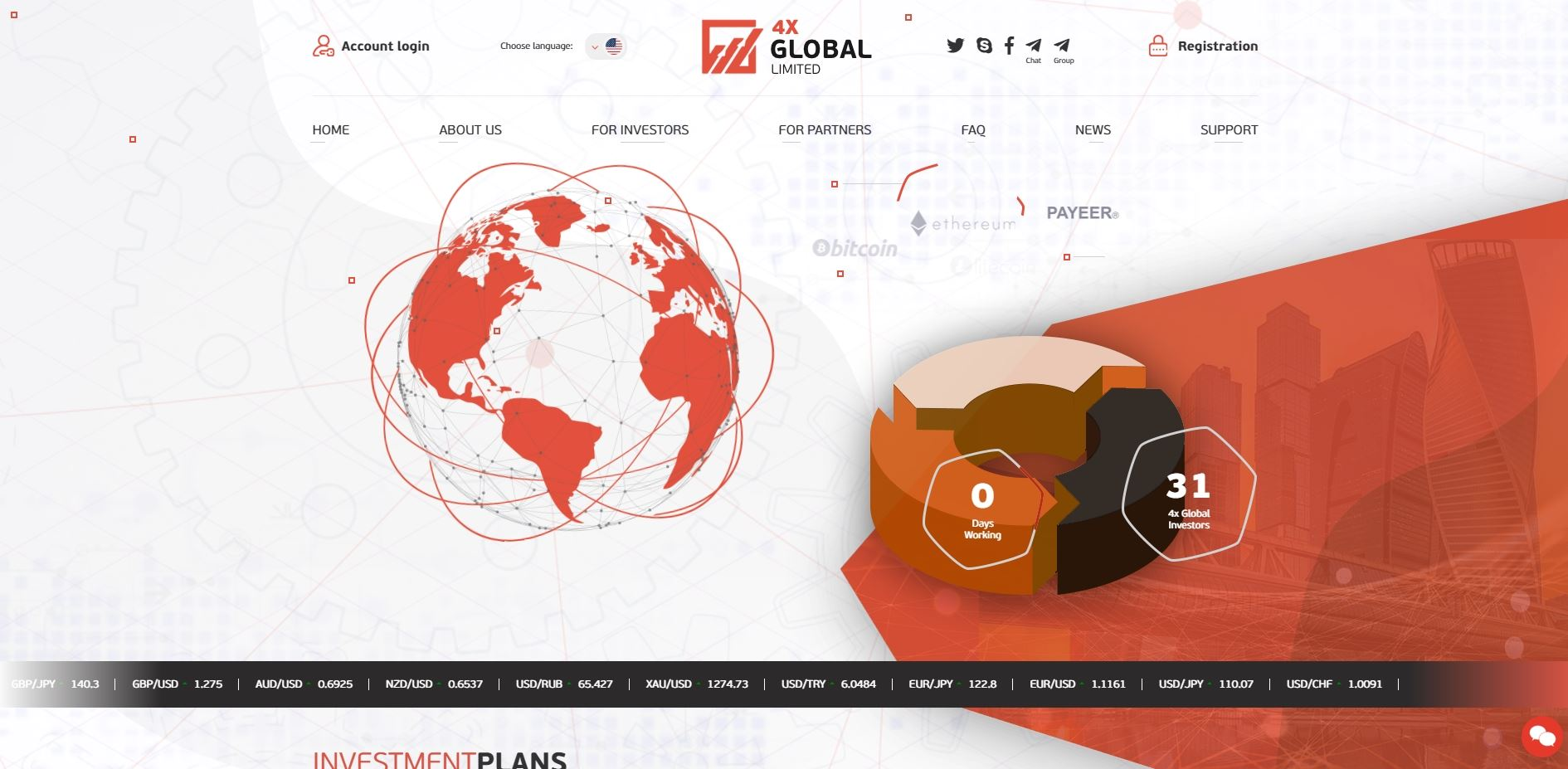 4x Global